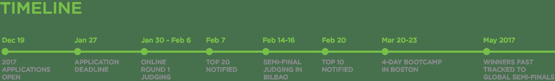 2016-12-05 Biscay 2017 Timeline_v2_FINAL.png